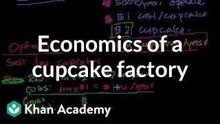 Current Economics