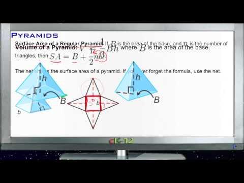 Pyramids Principles - Basic