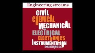 GATE   IES   PSUs Mechanical Chemical Civil Coaching