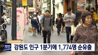 투/1분기 강원 인구 1,774명 순유출