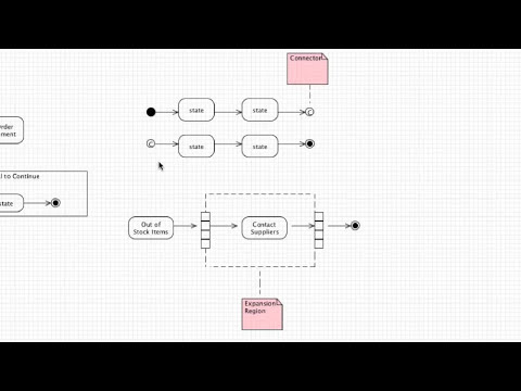 UML 2.0 Activity Diagrams