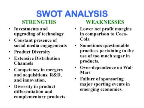 swot analysis mp3 players Professionally designed swot analysis templates to get started instantly you can download them for free or modify swot templates online using our tools.