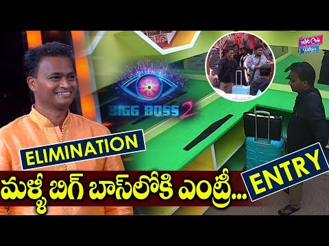 Nutan Naidu Re Entry In Star Maa Bigg Boss Telugu Season 2 | Nani | | YOYO Cine Talkies