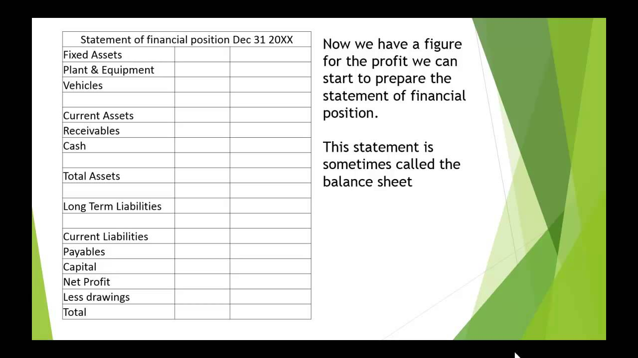 accounting example financial statements sole trader