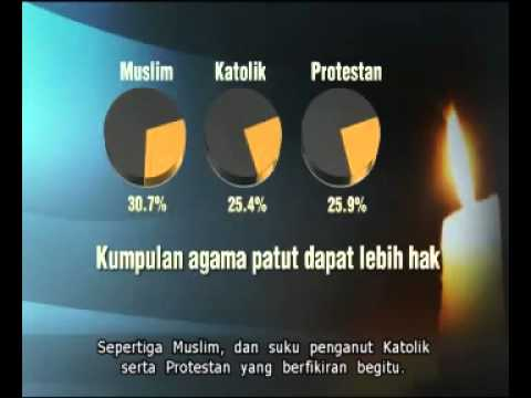 94% Singapore Muslims Are Against Same Sex Relationship