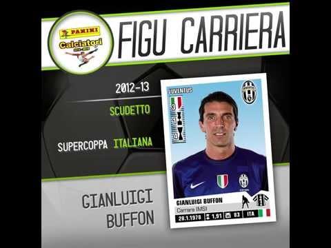 La FiguCarriera di Gianluigi Buffon