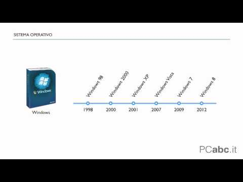 PCabc.it | 01.04 Sistema operativo