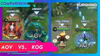 Arena of Valor VS King of Glory / League of King (LOK)