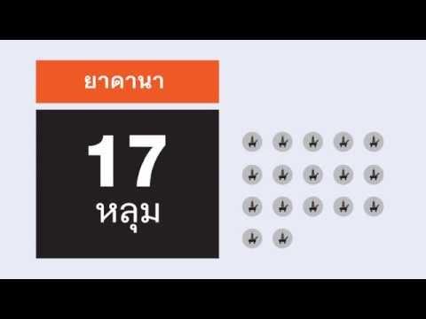 เข้าใจโครงสร้างธรณีวิทยาปิโตรเลียมในอ่าวไทย
