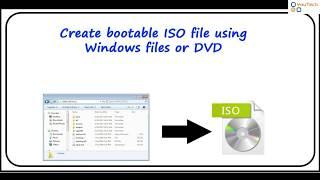 Create Bootable ISO image of Windows using Windows Setup Files | Image Burn | ISO image