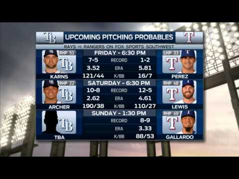 Rangers Live Digital Post-Game Show: Texas Rangers vs. Minnesota Twins