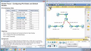 Packet Tracer 6.2.4.4 - Configuring IPv6 Static and Default Routes - CCNA 2 - Chapter 6