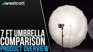 7-Foot Umbrella Portrait Comparison