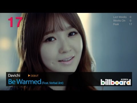 (4.4.2013) Billboard Korea K-POP Hot100 Top50