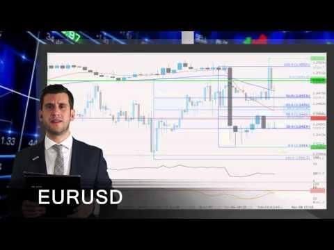 Apertura en Wall Street: SP500, DAX, EURUSD, USDJPY. Francisco Arco. 06/11/2014