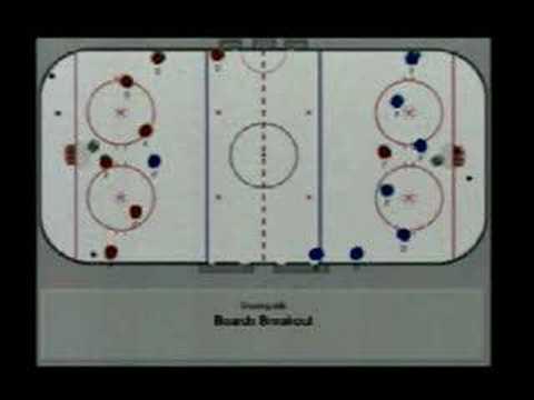 Kevin Constantine Fwd/Defense Hockey Drill