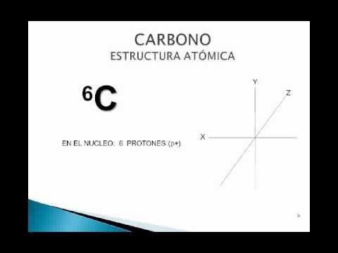Hibridacion Del Carbono Parte