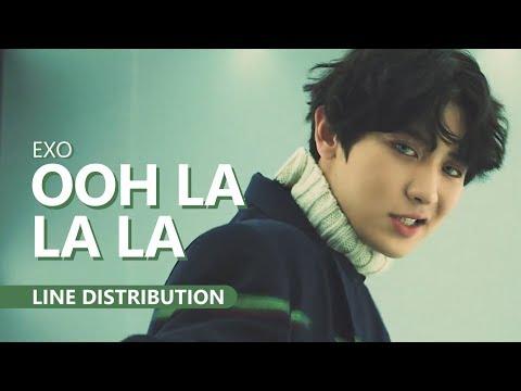 EXO 엑소 - OOH LA LA LA | Line Distribution