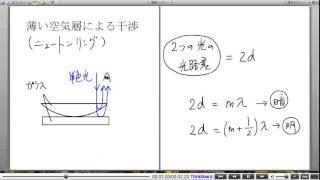 高校物理解説講義:「光の干渉」講義20