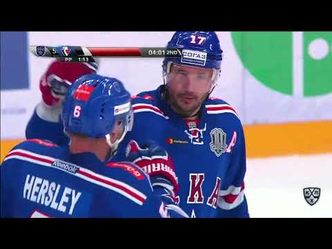 Daily KHL Update - August 23rd, 2017 (English)