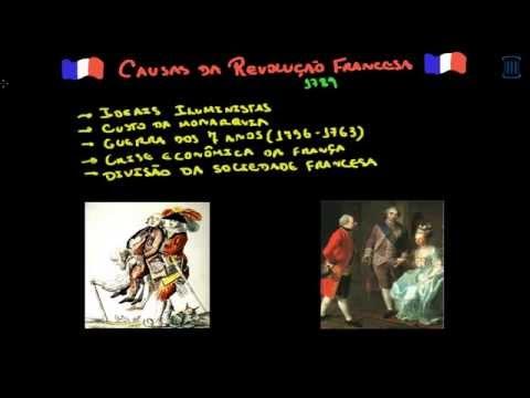 Revolução Francesa - Causas da Revolução Francesa