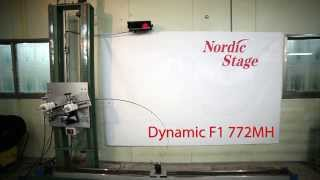 Nordic Stage Dynamic F1 772MH Crash test - 16 lbs (8 kgs) power challenge.