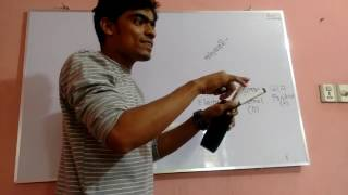 Basic General Science class 9-10 (Physics Part)