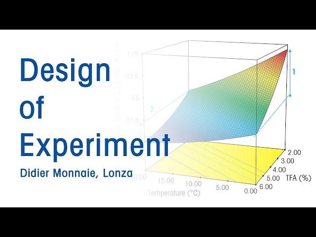 dsesign of experiment Scientific trial method using design of experiments (doe).