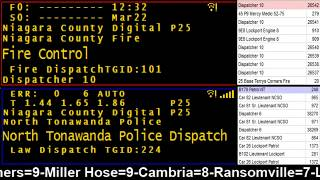 03/22/18 PM Niagara County Police & Fire Scanner Stream Fire Wire