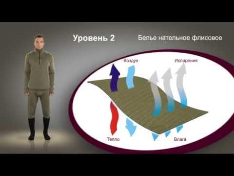Новая форма армии РФ - ВКБО