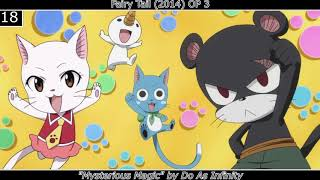 Download Top Fairy Tail Anime Openings MP3