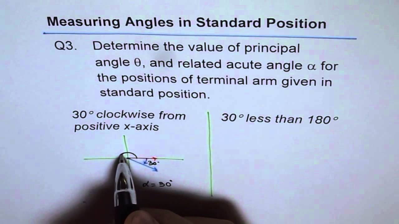 how to find the principal angle