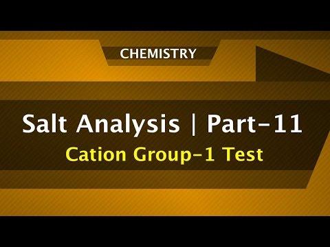 qualitative analysis of cations ca2 ba2