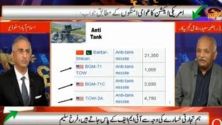 PAKISTAN MEDIA ON INDIA 2018 Latest Weapons are american made Pakistan depend on america