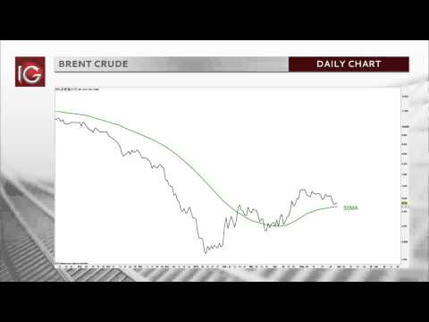 Commodity in Focus: Brent Crude, 29 May 2015