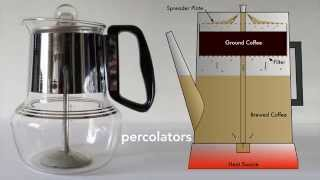 Coffee makers: How baseball put them in our homes