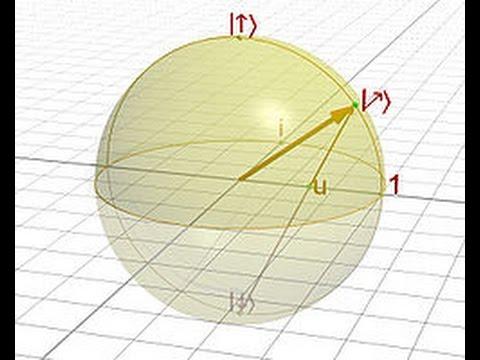 Spin de Pauli -  définition