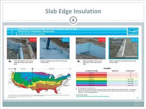 A Practitioner's Guide to Energy Star 3.0: Thermal Enclosure System Rater Checklist (Part A)