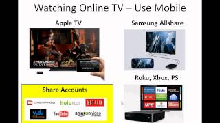 How You Can Drop Cable and Watch Cheap TV