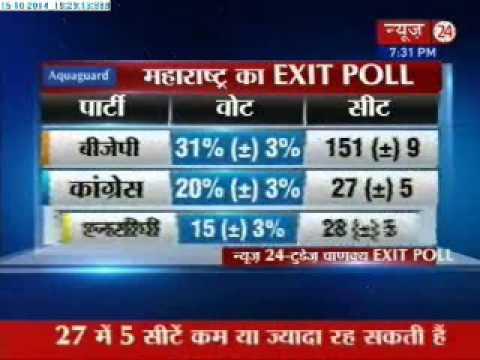 News24-Chanakya exit poll: BJP to get clear majority in Maharashtra (Part 2)