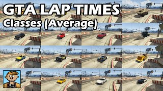 Fastest Classes (2019) - GTA 5 Best Fully Upgraded Cars Lap Time Countdown