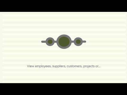 Unit4 Business World Experience Pack: Timelines
