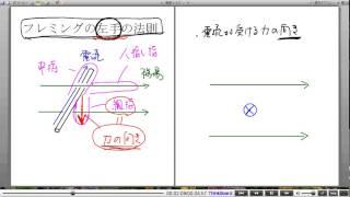 高校物理解説講義:「電流が磁場から受ける力」講義3
