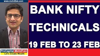 Download video BANK NIFTY TRADING STRATEGIES