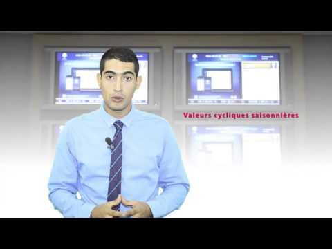 Encyclo-Bourse : Valeurs cycliques et valeurs défensives