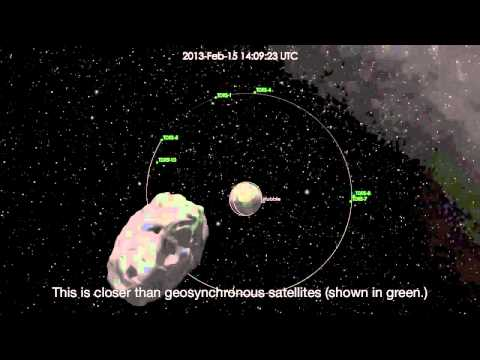Near-Earth Asteroid 2012 DA14 to make extremely close approach in February 2013 (HD)