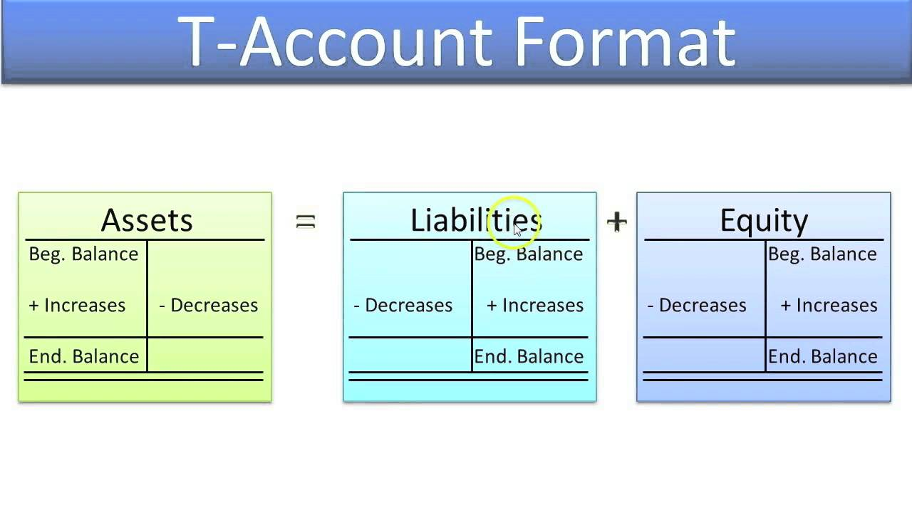 Accounting Definition Of A Liability