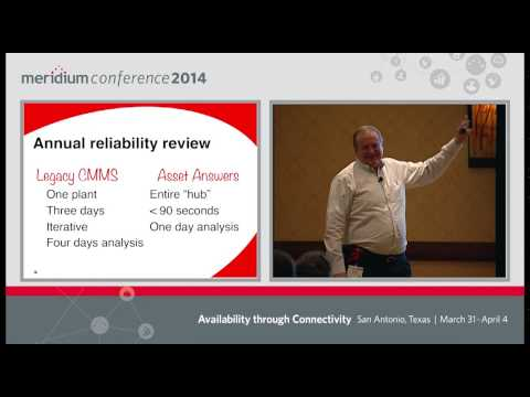 7 days to 1: How Dow Chemical is Improving Asset Reliability Audits