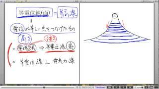 高校物理解説講義:「電位」講義10