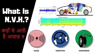 What is N.V.H ?| Engine Refinement | NOISE, VIBRATION & HARSHNESS| NVH
